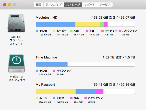 mac-display-free-disk-space-03